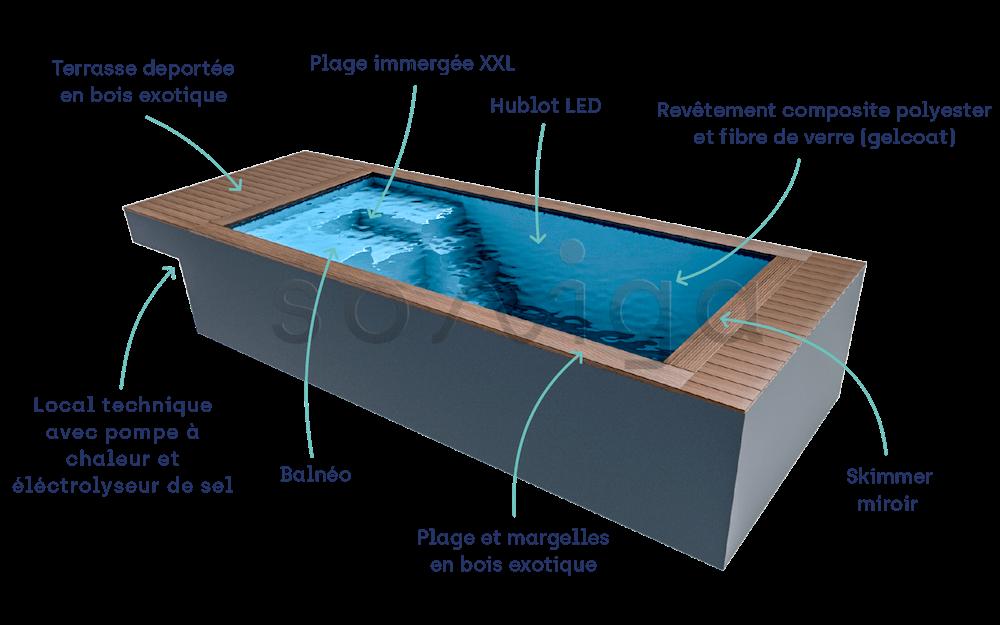 piscine bien etre Soniga