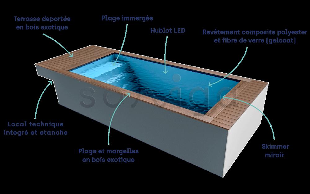 piscine loisirs Soniga