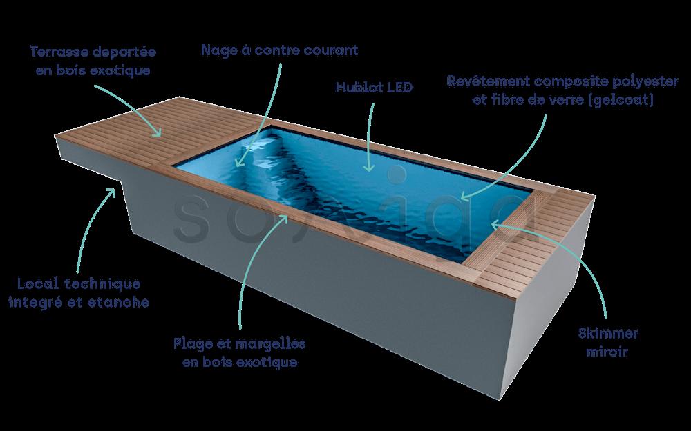piscine sportive Soniga